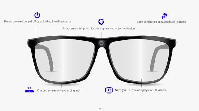 Lucyd Technology - Smart Glasses
