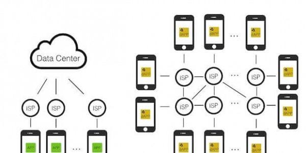 Apps vs DApps