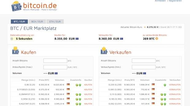 Bitcoin.de Marktplatz Kauf- und Verkauf