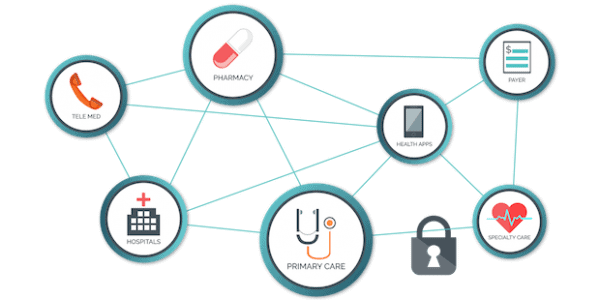 burstIQ Lifegraphs - Blockchain Health StartUp