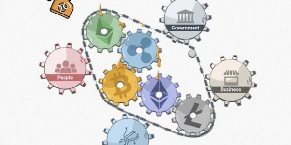 Chainalysis mit Multi-Currency Support