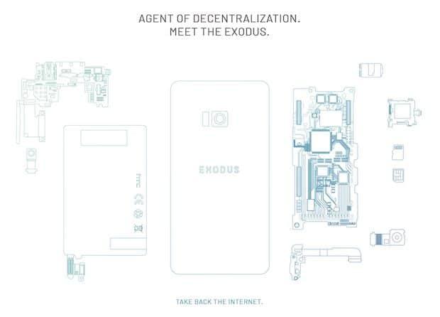 HTC Exodus - Blockchain Smartphone