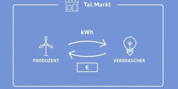 Tal.Markt - Marktplatz für erneuerbare Energie