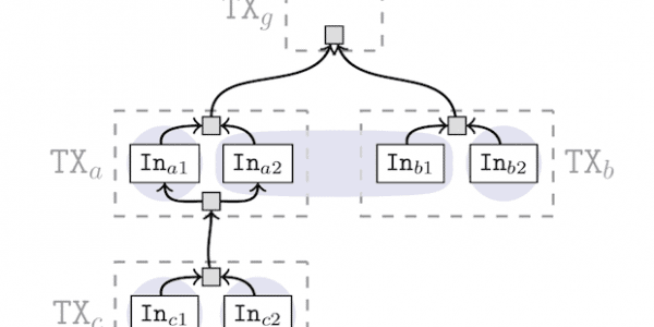 Avalanche DAG Struktur