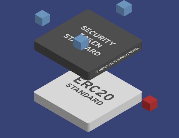 ERC-1400 Token