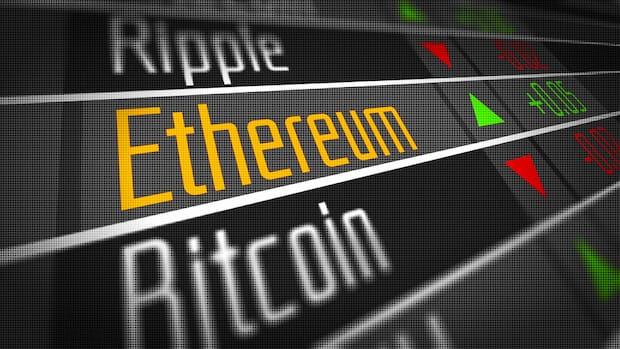 Ethereum (ETH) Kursprognose