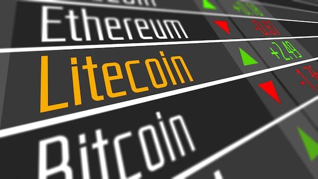 Litecoin (LTC) Prognose