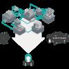 Evrythng - IOTA Supply Chain