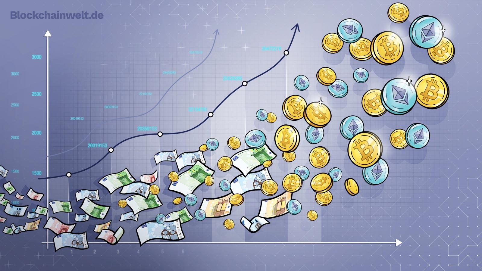 Bitcoin-Zertifikate als Investment verstehen