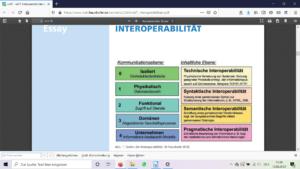 Blockchain-Interoperabilität-2