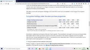 Gibt es bald einen digitalen Euro?