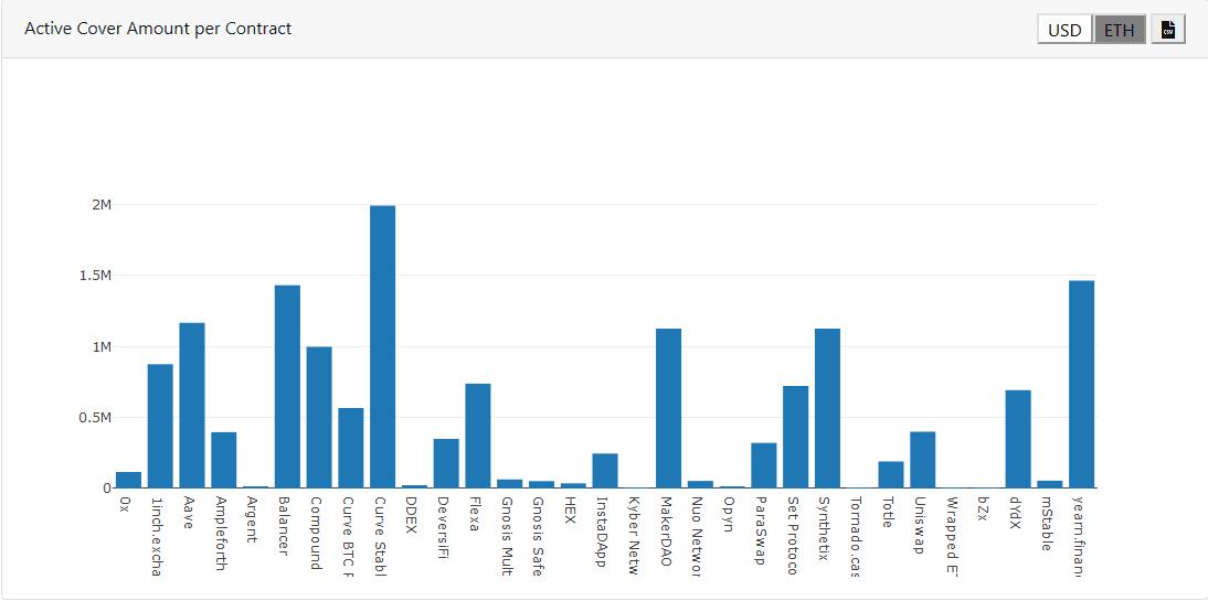 Nexus Mutual Tracker