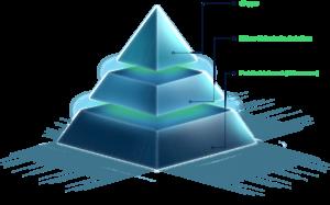 Blockchain von Lition Technology