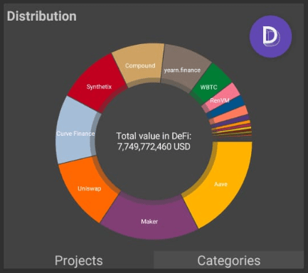 DeFi Pulse TVL Distribution