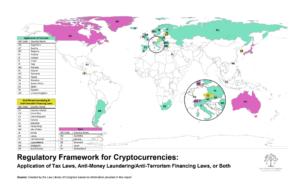 Regulatory Framework for Cryptocurrencies