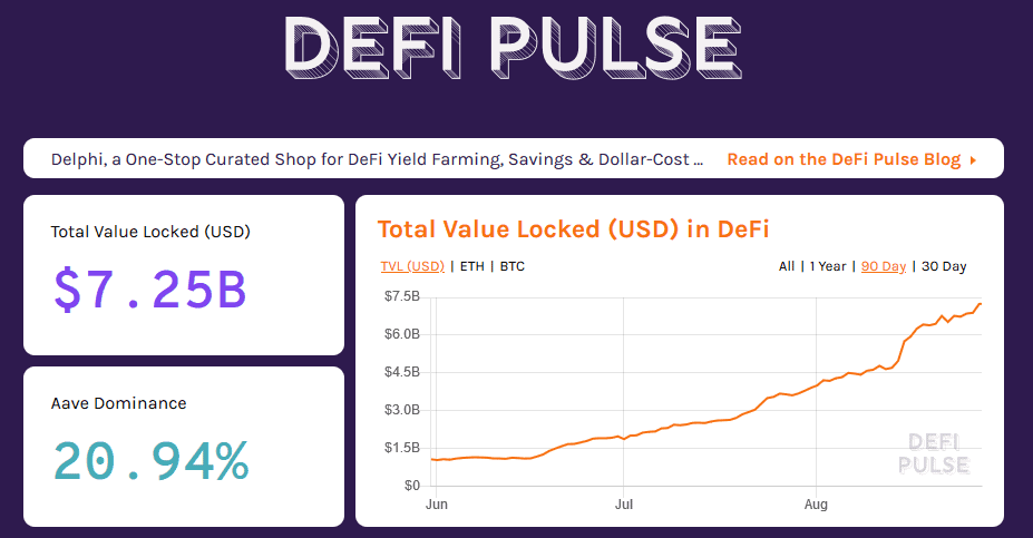 DeFi Pulse - TVL