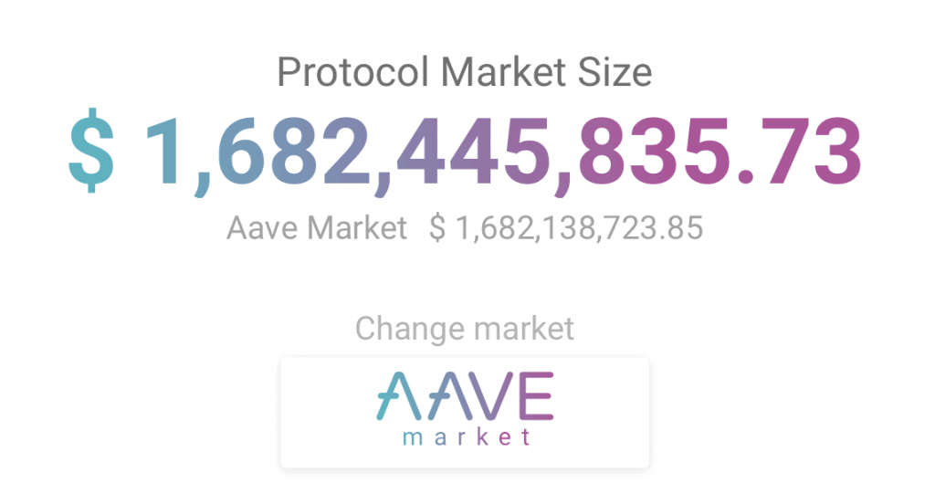 Aave Protocol TLV