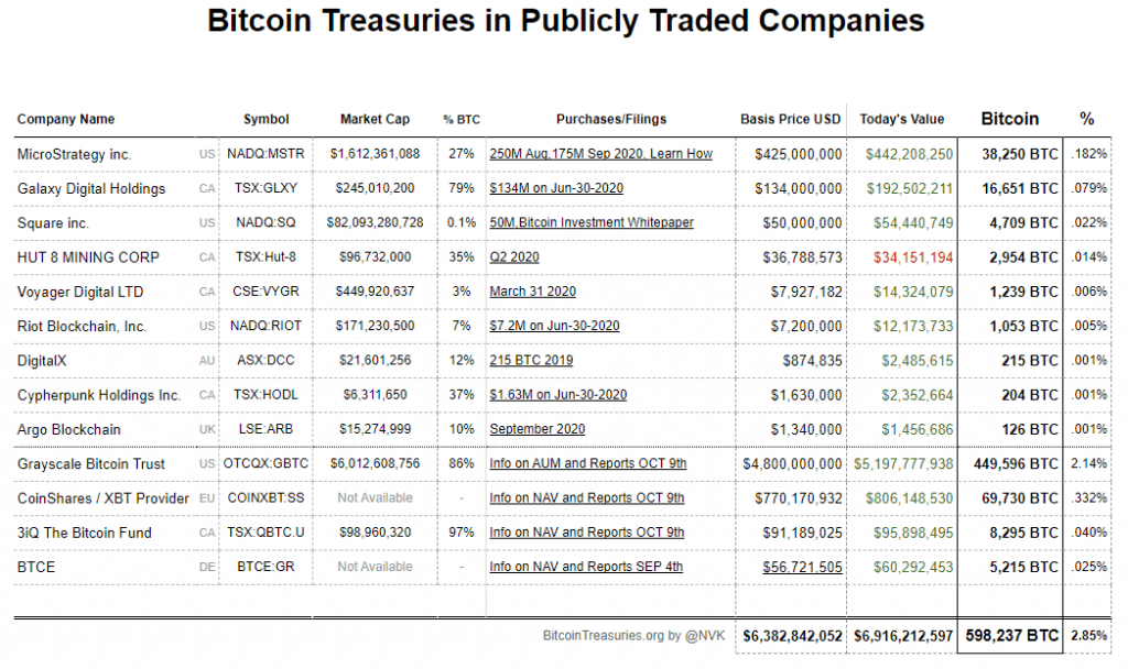 firmen die von bitcoin pelnas