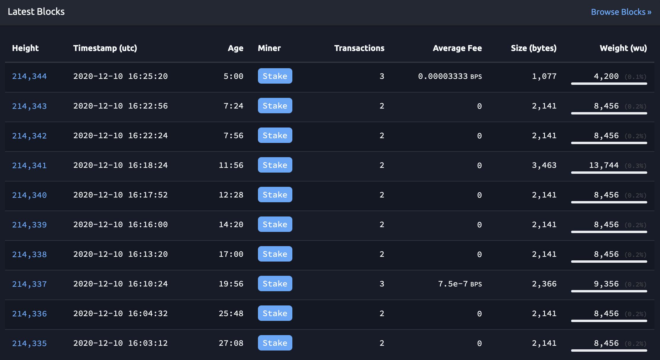 BitCoin POS Block Explorer
