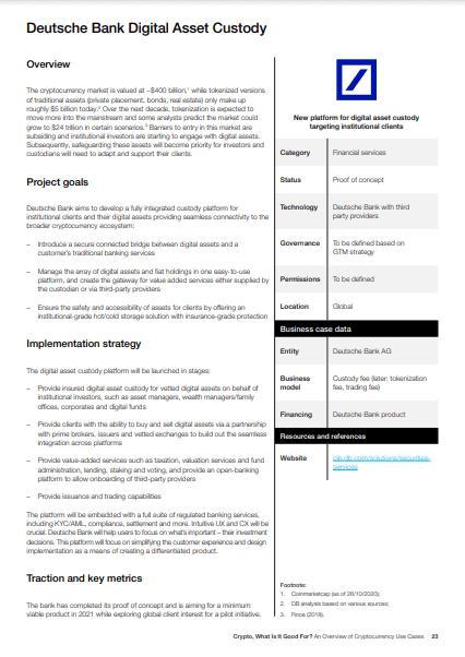 Deutsche Bank Digital Asset Custody