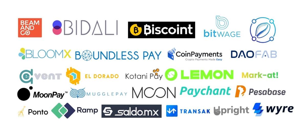 Banking und Zahlungsdienstleister