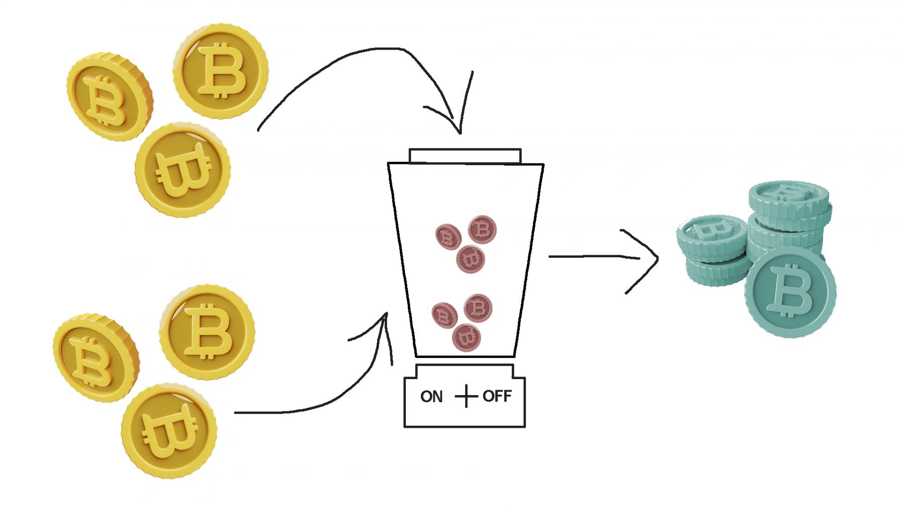 Bitcoin Mixing-Dienste anonymisieren Transaktionen