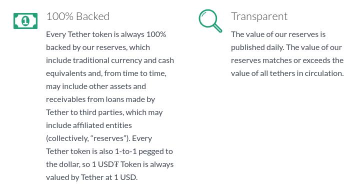 Tether ist 100 % gestützt und transparent