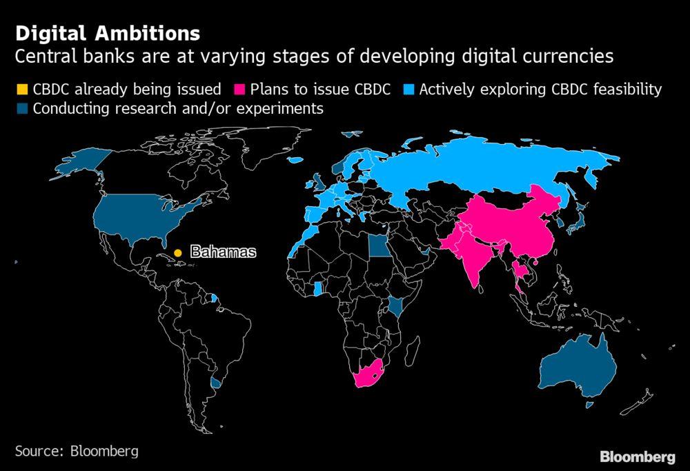 Übersicht über den weltweiten Stand hinsichtlich digitalere Zentralbankwährungen