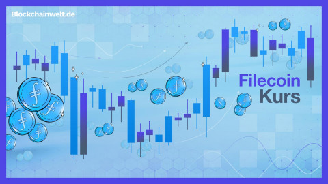 Filecoin (FIL) Kurs